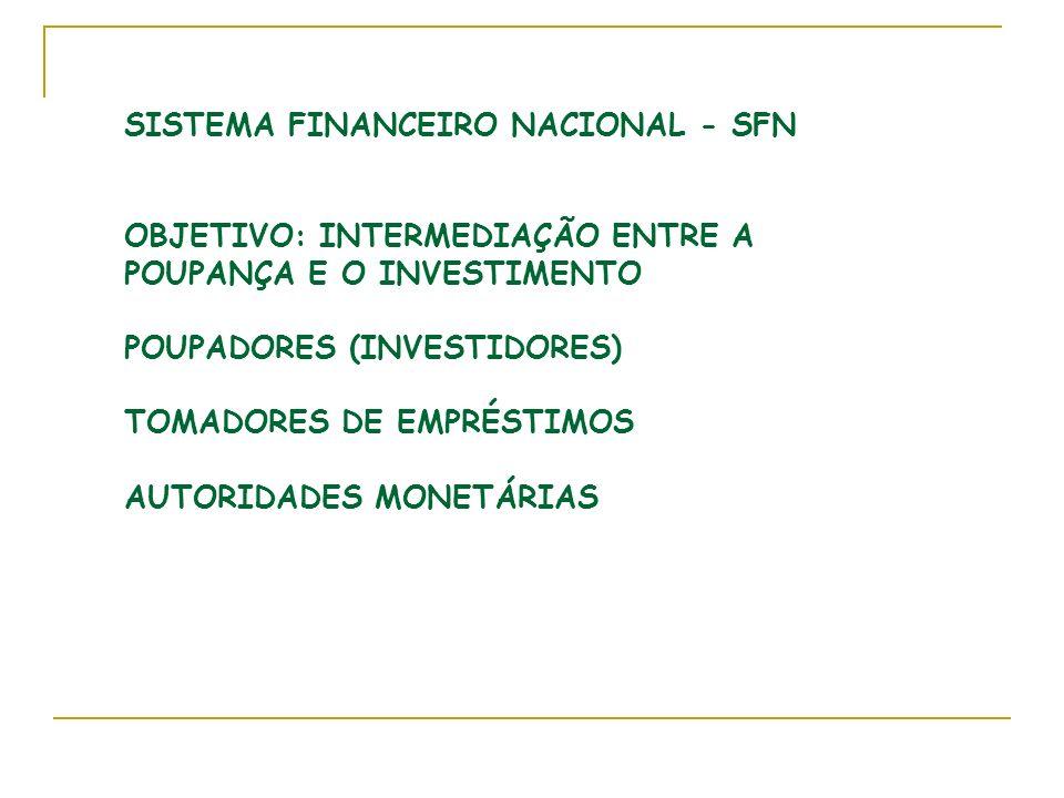 SISTEMA FINANCEIRO NACIONAL - SFN OBJETIVO: INTERMEDIAÇÃO ENTRE A POUPANÇA E O INVESTIMENTO POUPADORES (INVESTIDORES) TOMADORES DE EMPRÉSTIMOS AUTORID