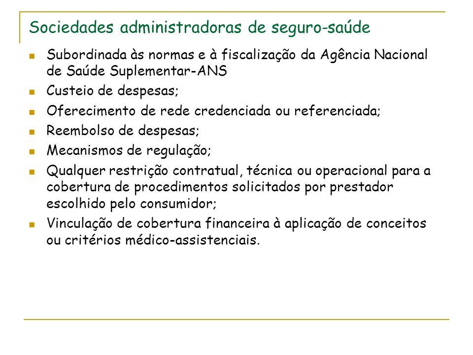 Sociedades administradoras de seguro-saúde Subordinada às normas e à fiscalização da Agência Nacional de Saúde Suplementar-ANS Custeio de despesas; Of