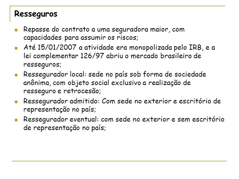 Resseguros Repasse do contrato a uma seguradora maior, com capacidades para assumir os riscos; Até 15/01/2007 a atividade era monopolizada pelo IRB, e