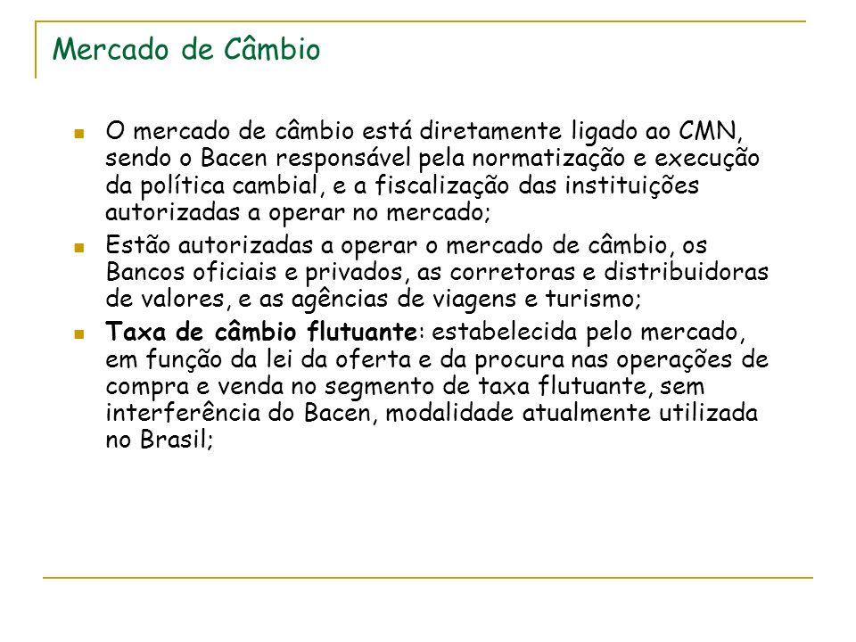 Mercado de Câmbio O mercado de câmbio está diretamente ligado ao CMN, sendo o Bacen responsável pela normatização e execução da política cambial, e a