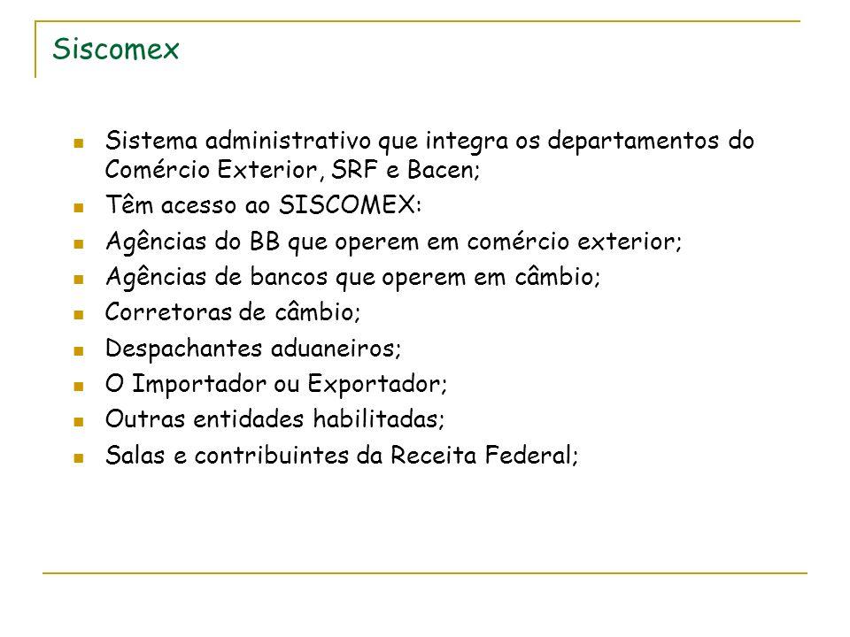 Siscomex Sistema administrativo que integra os departamentos do Comércio Exterior, SRF e Bacen; Têm acesso ao SISCOMEX: Agências do BB que operem em comércio exterior; Agências de bancos que operem em câmbio; Corretoras de câmbio; Despachantes aduaneiros; O Importador ou Exportador; Outras entidades habilitadas; Salas e contribuintes da Receita Federal;