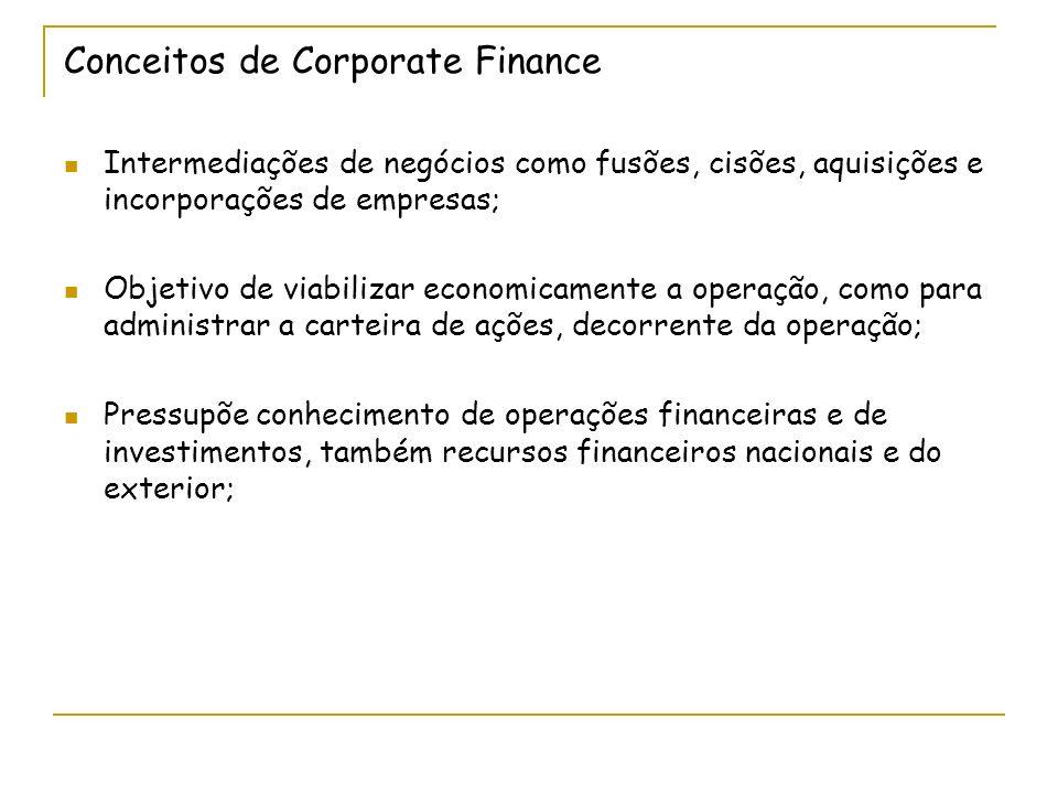 Conceitos de Corporate Finance Intermediações de negócios como fusões, cisões, aquisições e incorporações de empresas; Objetivo de viabilizar economicamente a operação, como para administrar a carteira de ações, decorrente da operação; Pressupõe conhecimento de operações financeiras e de investimentos, também recursos financeiros nacionais e do exterior;