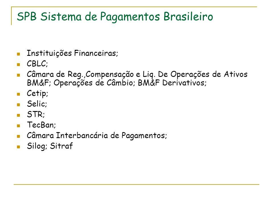 SPB Sistema de Pagamentos Brasileiro Instituições Financeiras; CBLC; Câmara de Reg.,Compensação e Liq. De Operações de Ativos BM&F; Operações de Câmbi