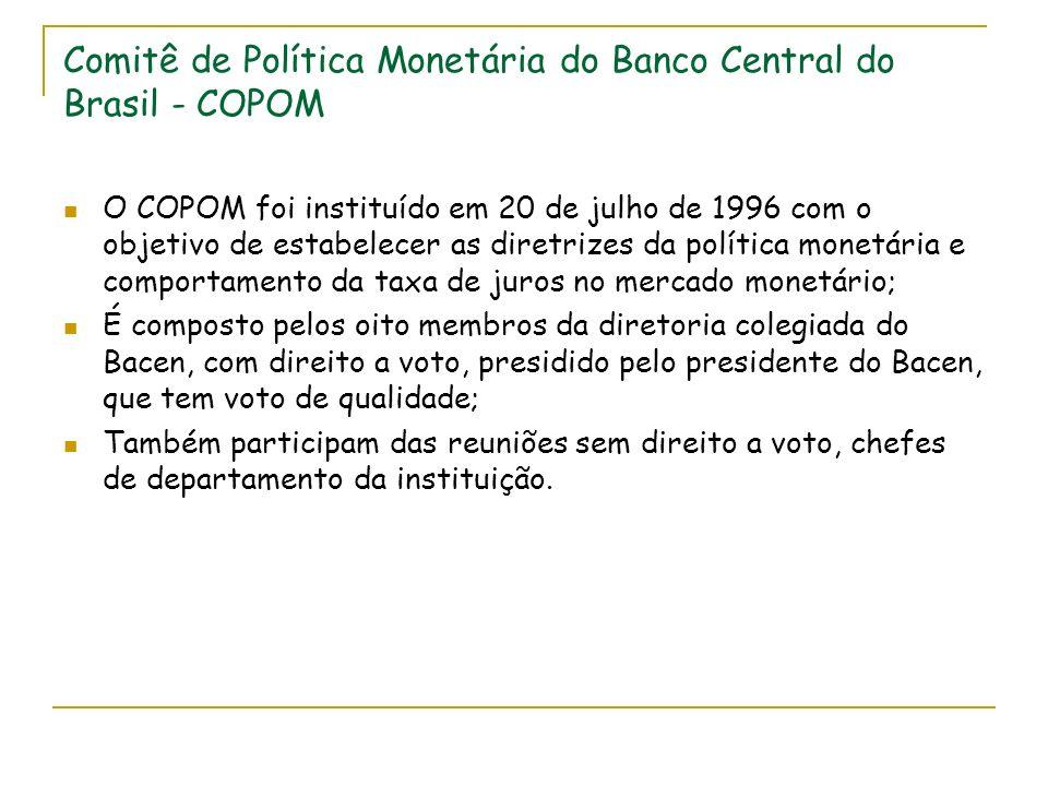 Comitê de Política Monetária do Banco Central do Brasil - COPOM O COPOM foi instituído em 20 de julho de 1996 com o objetivo de estabelecer as diretri