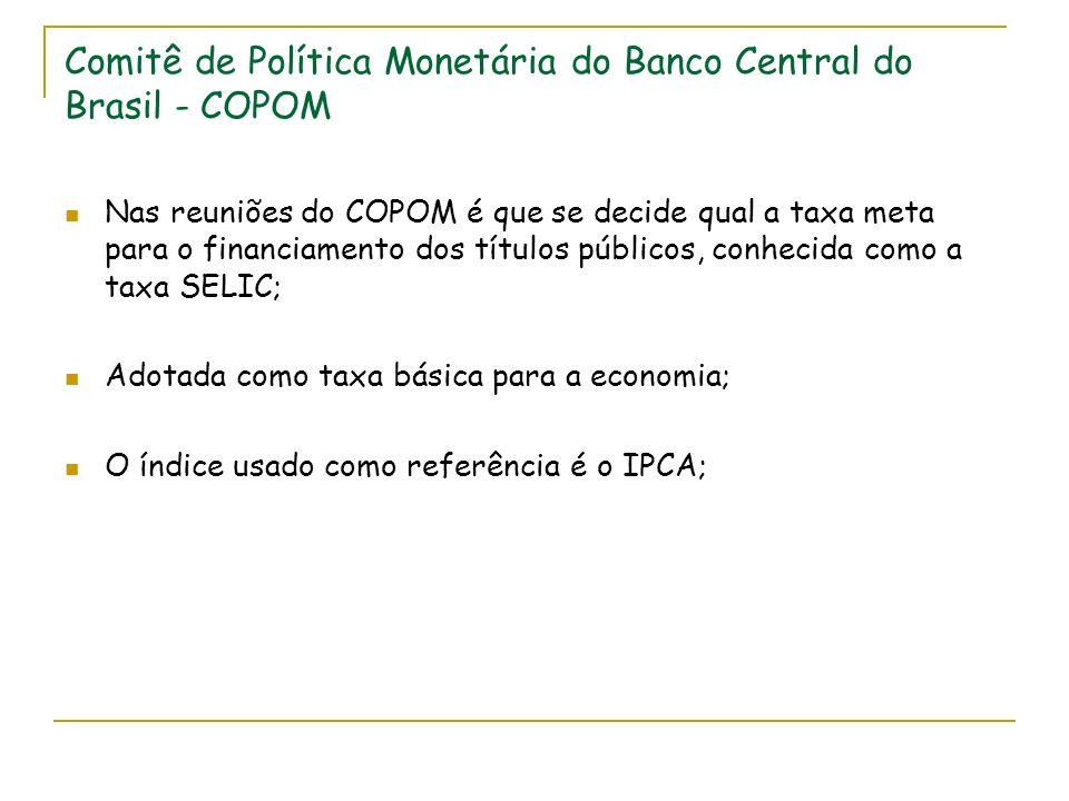 Comitê de Política Monetária do Banco Central do Brasil - COPOM Nas reuniões do COPOM é que se decide qual a taxa meta para o financiamento dos títulos públicos, conhecida como a taxa SELIC; Adotada como taxa básica para a economia; O índice usado como referência é o IPCA;