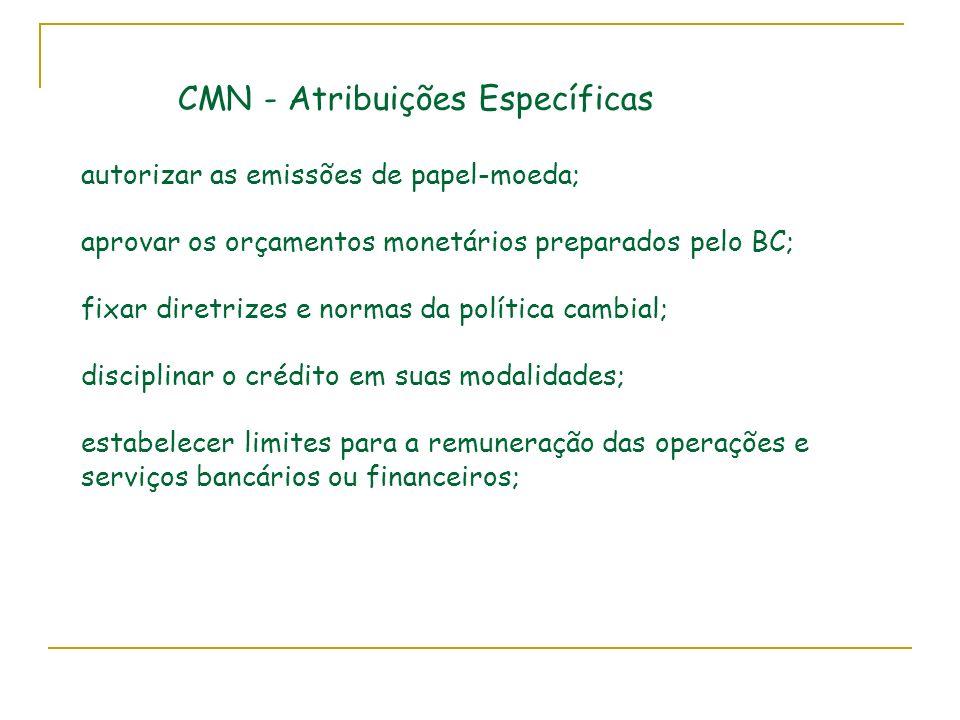 CMN - Atribuições Específicas autorizar as emissões de papel-moeda; aprovar os orçamentos monetários preparados pelo BC; fixar diretrizes e normas da