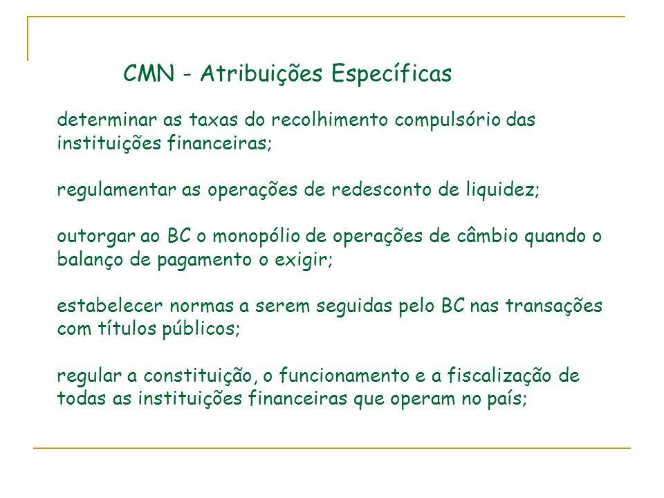CMN - Atribuições Específicas determinar as taxas do recolhimento compulsório das instituições financeiras; regulamentar as operações de redesconto de