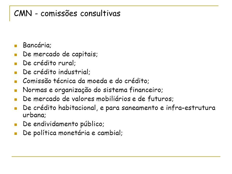 CMN - comissões consultivas Bancária; De mercado de capitais; De crédito rural; De crédito industrial; Comissão técnica da moeda e do crédito; Normas