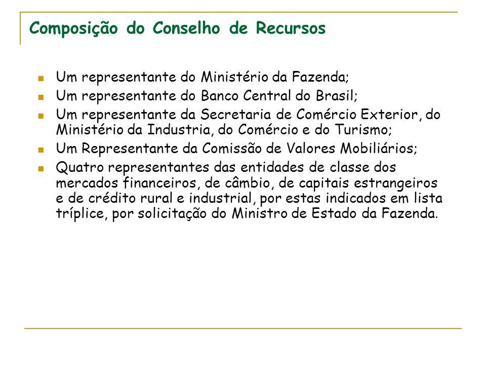 Composição do Conselho de Recursos Um representante do Ministério da Fazenda; Um representante do Banco Central do Brasil; Um representante da Secreta