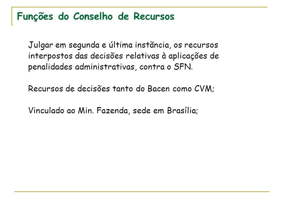 Funções do Conselho de Recursos Julgar em segunda e última instãncia, os recursos interpostos das decisões relativas à aplicações de penalidades administrativas, contra o SFN.