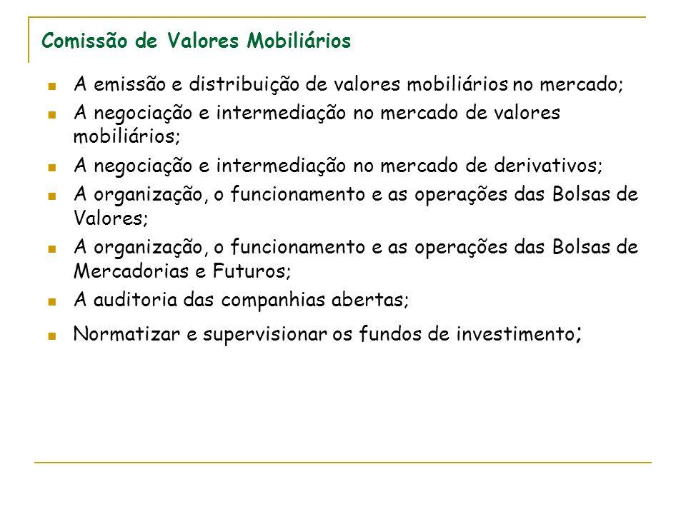Comissão de Valores Mobiliários A emissão e distribuição de valores mobiliários no mercado; A negociação e intermediação no mercado de valores mobiliários; A negociação e intermediação no mercado de derivativos; A organização, o funcionamento e as operações das Bolsas de Valores; A organização, o funcionamento e as operações das Bolsas de Mercadorias e Futuros; A auditoria das companhias abertas; Normatizar e supervisionar os fundos de investimento ;