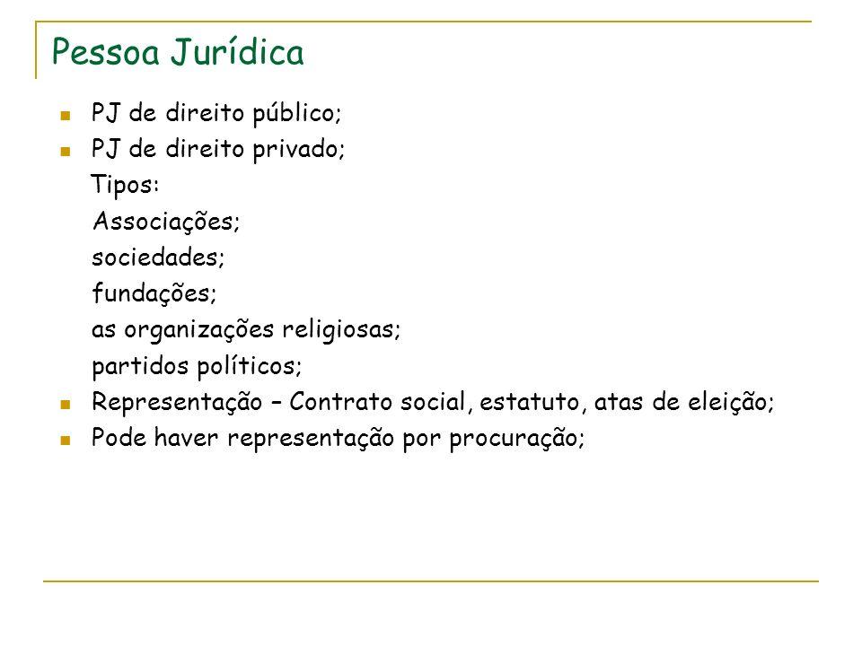 Pessoa Jurídica PJ de direito público; PJ de direito privado; Tipos: Associações; sociedades; fundações; as organizações religiosas; partidos político