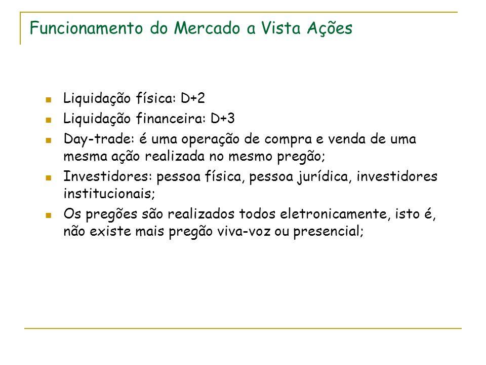 Funcionamento do Mercado a Vista Ações Liquidação física: D+2 Liquidação financeira: D+3 Day-trade: é uma operação de compra e venda de uma mesma ação