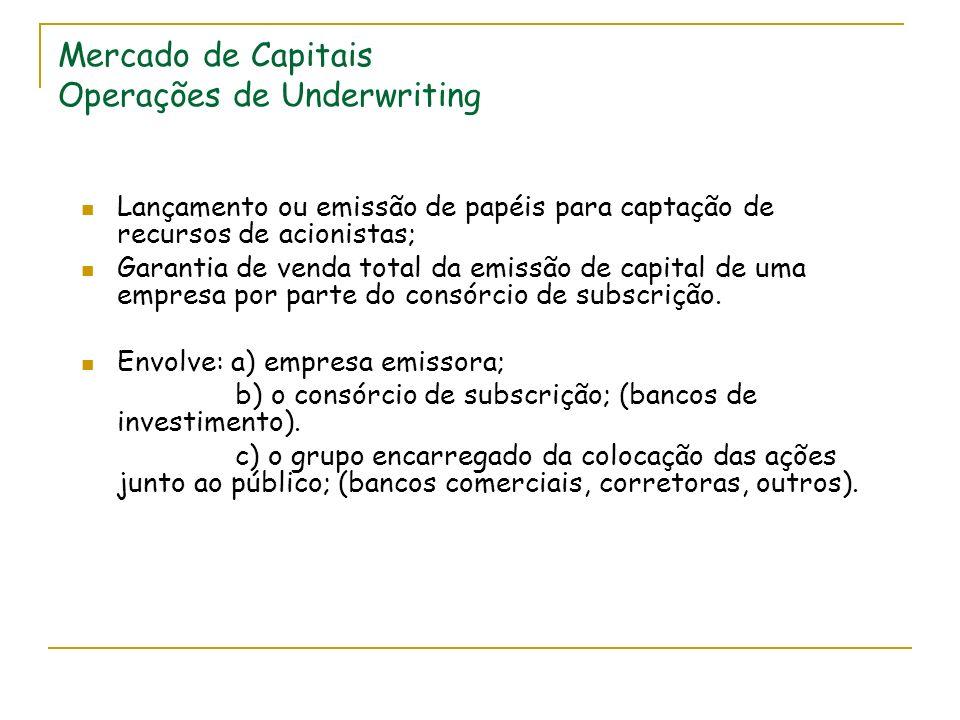 Mercado de Capitais Operações de Underwriting Lançamento ou emissão de papéis para captação de recursos de acionistas; Garantia de venda total da emis