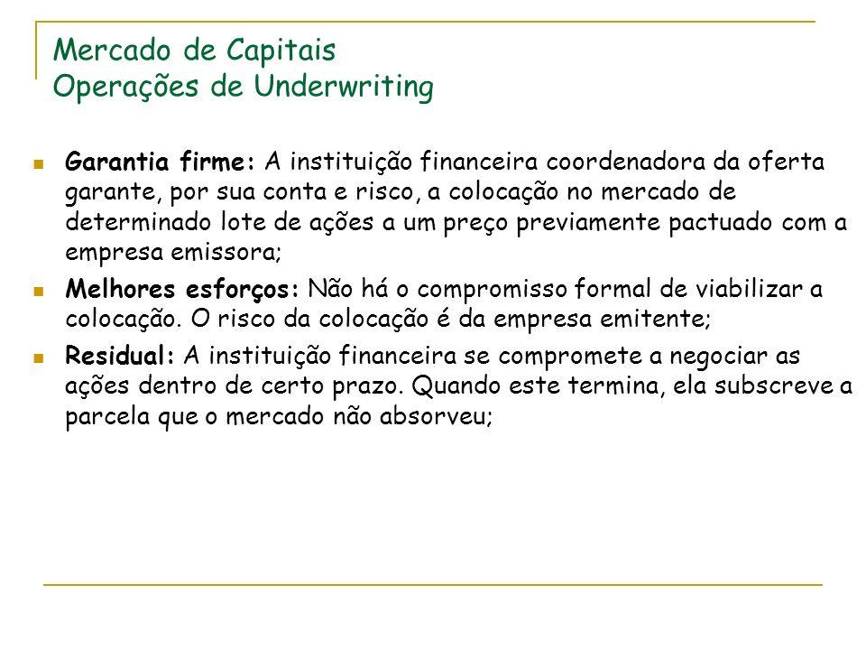 Mercado de Capitais Operações de Underwriting Garantia firme: A instituição financeira coordenadora da oferta garante, por sua conta e risco, a coloca