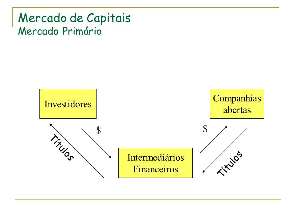 Mercado de Capitais Mercado Primário Investidores Companhias abertas Intermediários Financeiros $ $ Títulos