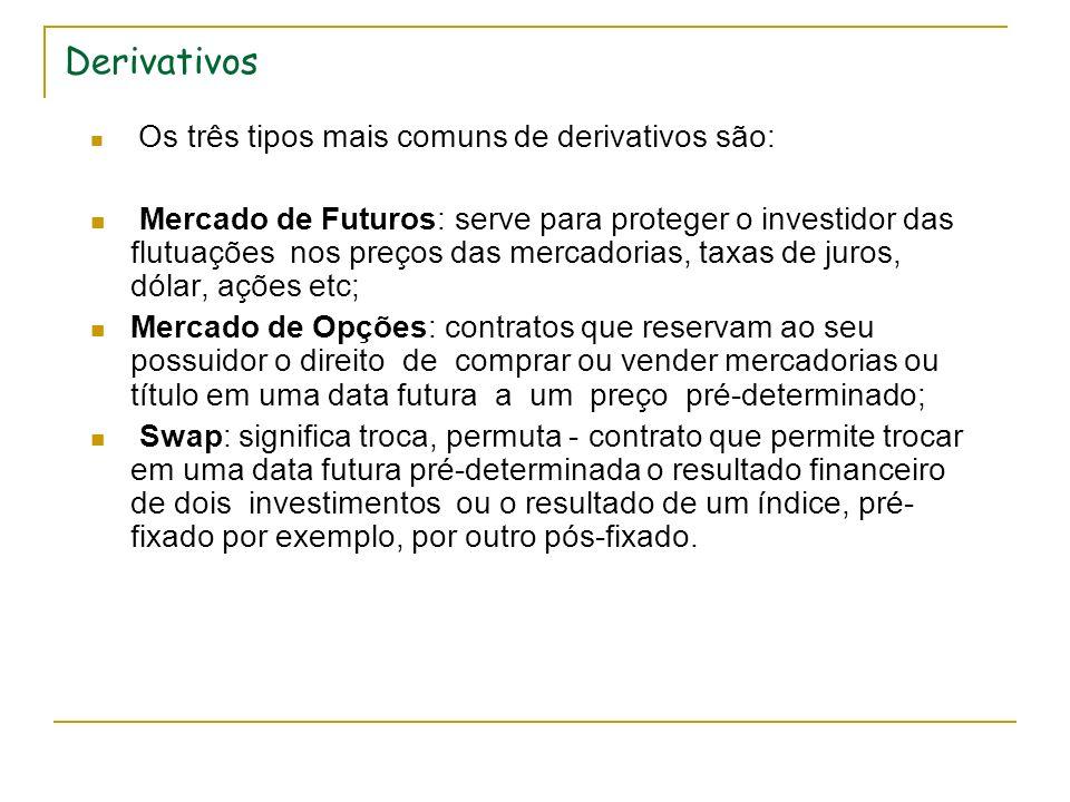 Derivativos Os três tipos mais comuns de derivativos são: Mercado de Futuros: serve para proteger o investidor das flutuações nos preços das mercadori