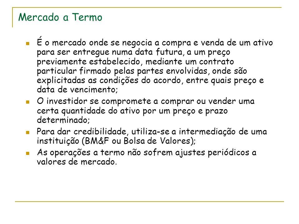 Mercado a Termo É o mercado onde se negocia a compra e venda de um ativo para ser entregue numa data futura, a um preço previamente estabelecido, mediante um contrato particular firmado pelas partes envolvidas, onde são explicitadas as condições do acordo, entre quais preço e data de vencimento; O investidor se compromete a comprar ou vender uma certa quantidade do ativo por um preço e prazo determinado; Para dar credibilidade, utiliza-se a intermediação de uma instituição (BM&F ou Bolsa de Valores); As operações a termo não sofrem ajustes periódicos a valores de mercado.