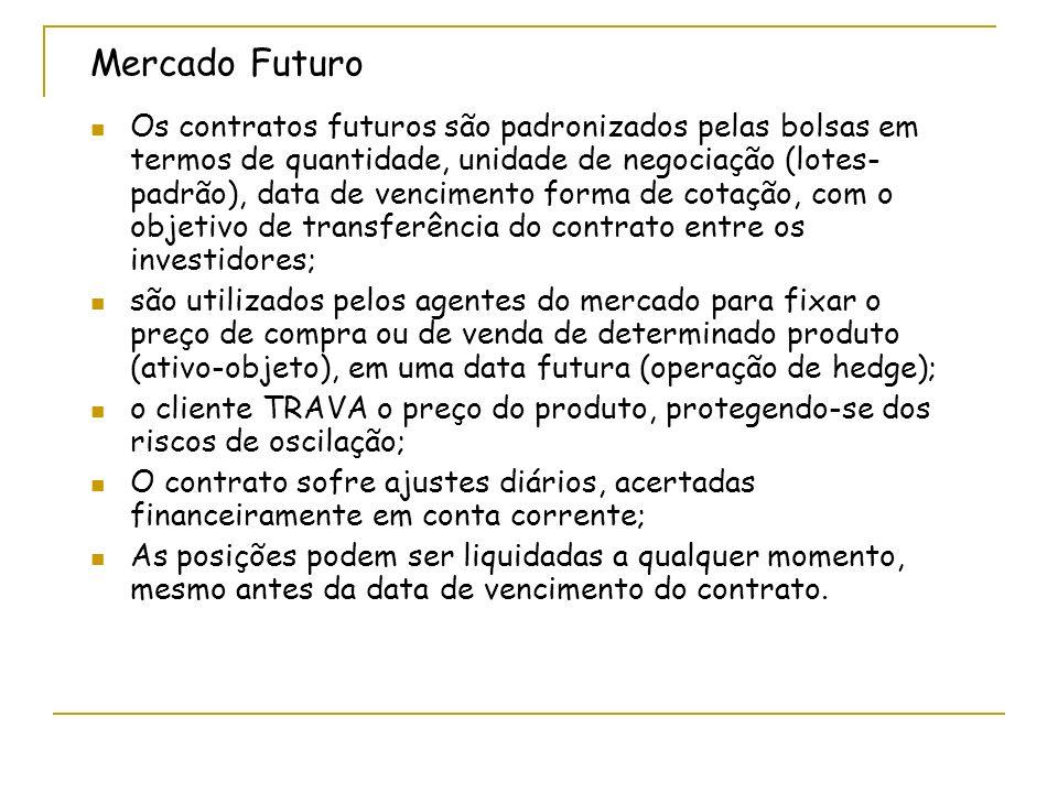 Mercado Futuro Os contratos futuros são padronizados pelas bolsas em termos de quantidade, unidade de negociação (lotes- padrão), data de vencimento forma de cotação, com o objetivo de transferência do contrato entre os investidores; são utilizados pelos agentes do mercado para fixar o preço de compra ou de venda de determinado produto (ativo-objeto), em uma data futura (operação de hedge); o cliente TRAVA o preço do produto, protegendo-se dos riscos de oscilação; O contrato sofre ajustes diários, acertadas financeiramente em conta corrente; As posições podem ser liquidadas a qualquer momento, mesmo antes da data de vencimento do contrato.