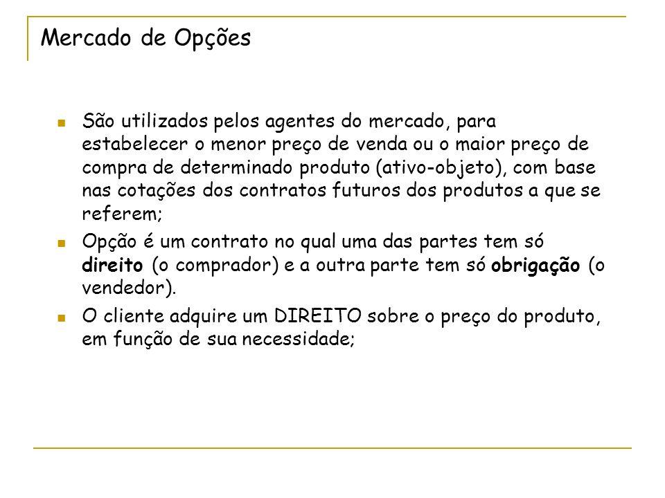 Mercado de Opções São utilizados pelos agentes do mercado, para estabelecer o menor preço de venda ou o maior preço de compra de determinado produto (