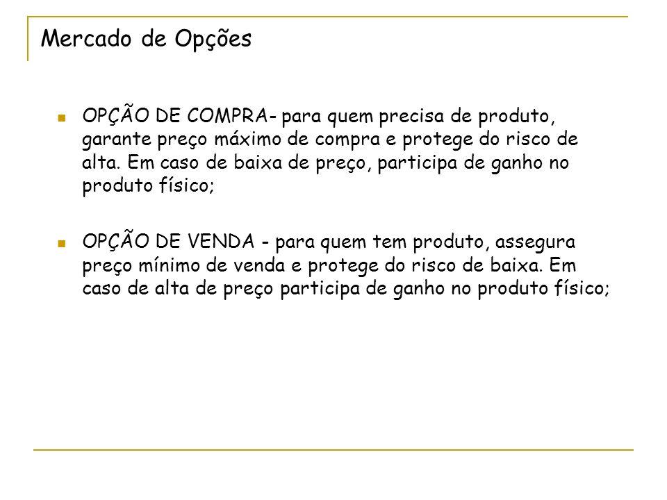 Mercado de Opções OPÇÃO DE COMPRA- para quem precisa de produto, garante preço máximo de compra e protege do risco de alta. Em caso de baixa de preço,