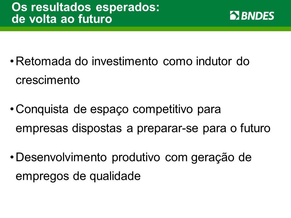 Os resultados esperados: de volta ao futuro Retomada do investimento como indutor do crescimento Conquista de espaço competitivo para empresas dispost