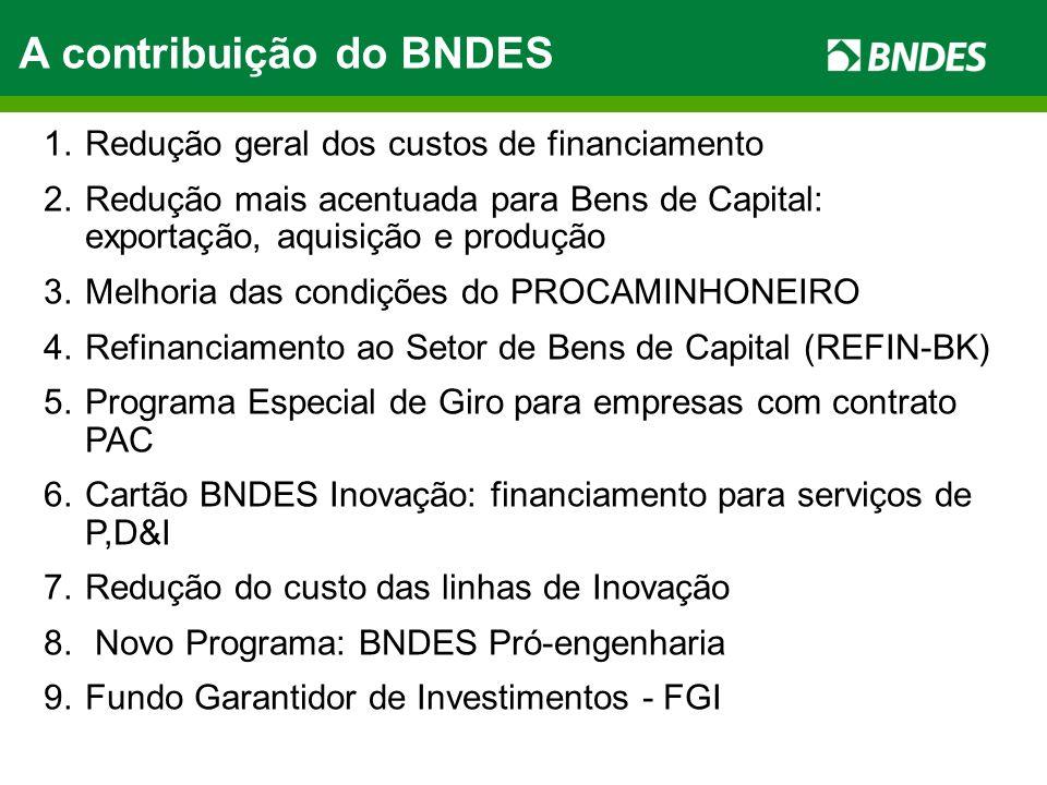 Redução geral do custo do financiamento Redução da TJLP de 6,25%a.a.