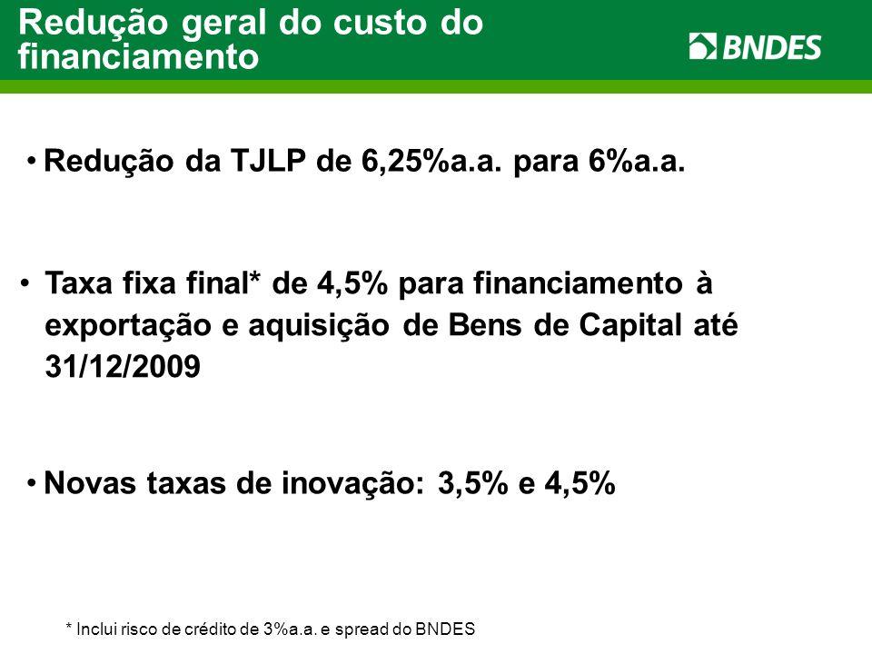 Redução geral do custo do financiamento Redução da TJLP de 6,25%a.a. para 6%a.a. Taxa fixa final* de 4,5% para financiamento à exportação e aquisição