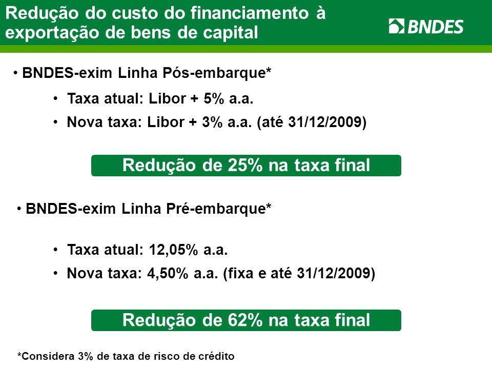 Redução do custo do financiamento à exportação de bens de capital Taxa atual: 12,05% a.a. Nova taxa: 4,50% a.a. (fixa e até 31/12/2009) BNDES-exim Lin
