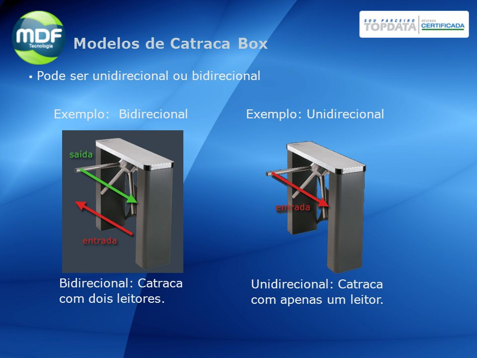 Exemplo: BidirecionalExemplo: Unidirecional Pode ser unidirecional ou bidirecional Bidirecional: Catraca com dois leitores.
