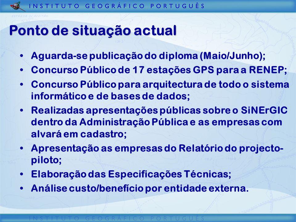Ponto de situação actual Aguarda-se publicação do diploma (Maio/Junho); Concurso Público de 17 estações GPS para a RENEP; Concurso Público para arquit