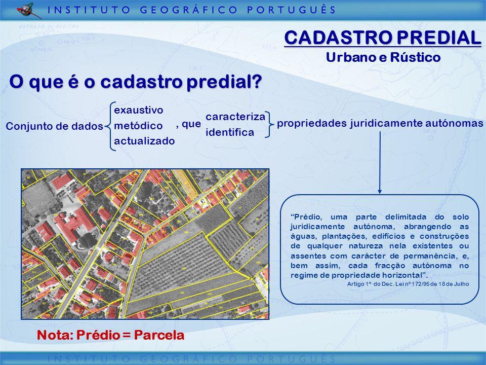 Preparação do projecto: Definição e caracterização da área Recolha de dados de apoio Definição dos recursos necessários Planeamento das operações Processo de execução cadastral 1.
