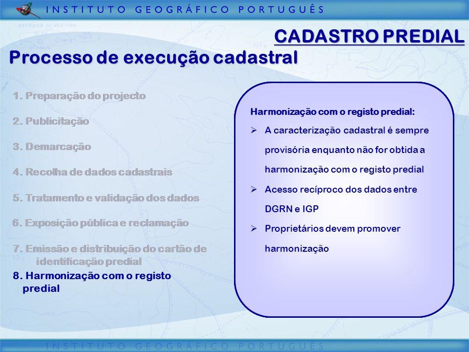 Preparação do projecto: Definição e caracterização da área Recolha de dados de apoio Definição dos recursos necessários Planeamento das operações Proc