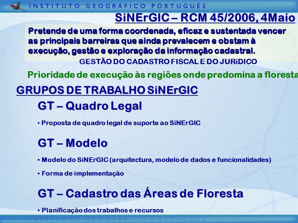 GRUPOS DE TRABALHO SiNErGIC GT – Quadro Legal Proposta de quadro legal de suporte ao SiNErGIC GT – Modelo Modelo do SiNErGIC (arquitectura, modelo de