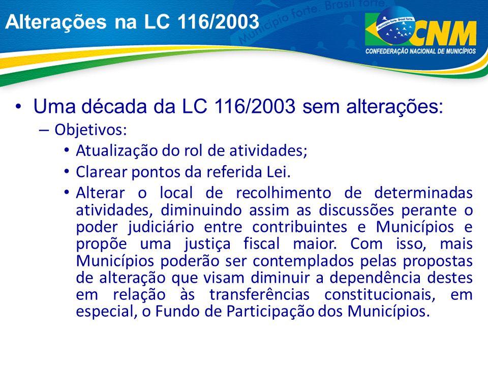 Alterações na LC 116/2003 Uma década da LC 116/2003 sem alterações: – Objetivos: Atualização do rol de atividades; Clarear pontos da referida Lei.