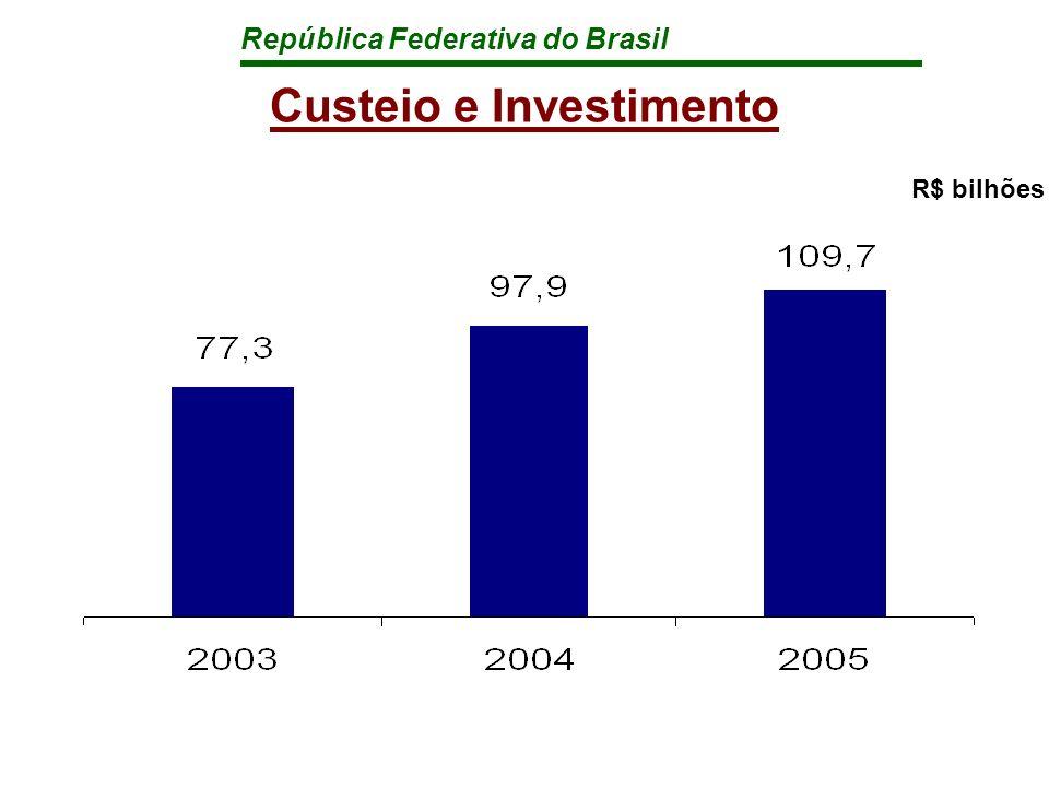 República Federativa do Brasil Custeio e Investimento R$ bilhões
