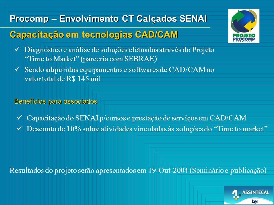 Capacitação em tecnologias CAD/CAM Procomp – Envolvimento CT Calçados SENAI Diagnóstico e análise de soluções efetuadas através do Projeto Time to Market (parceria com SEBRAE) Sendo adquiridos equipamentos e softwares de CAD/CAM no valor total de R$ 145 mil Benefícios para associados Capacitação do SENAI p/cursos e prestação de serviços em CAD/CAM Desconto de 10% sobre atividades vinculadas às soluções do Time to market Resultados do projeto serão apresentados em 19-Out-2004 (Seminário e publicação)