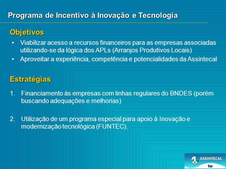APLs: a nova lógica de atuação do Governo Roteiro da apresentação BNDES e linhas de financiamento FUNTEC (Fundo Tecnológico) Assintecal: APLs, Inovação, Tecnologia Próximos passos