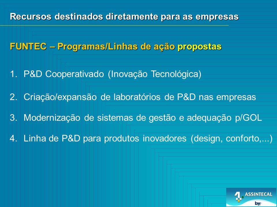 FUNTEC – Programas/Linhas de ação propostas 1. 1.P&D Cooperativado (Inovação Tecnológica) 2. 2.Criação/expansão de laboratórios de P&D nas empresas Re