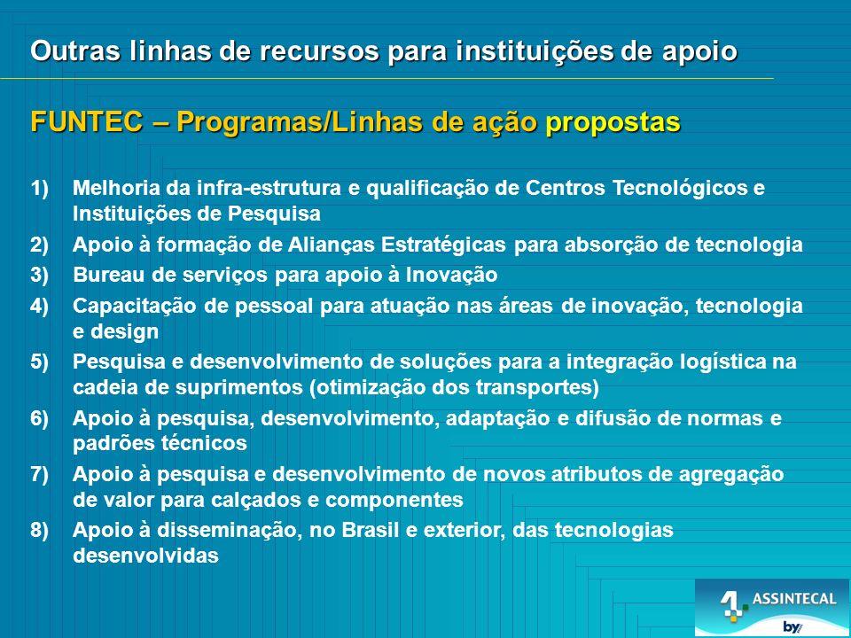 FUNTEC – Programas/Linhas de ação propostas 1) 1)Melhoria da infra-estrutura e qualificação de Centros Tecnológicos e Instituições de Pesquisa 2) 2)Ap