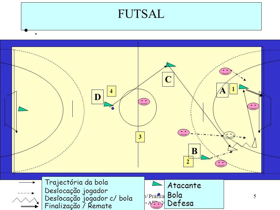 ESSM - 10ª Ano/ Prática de Actividades Físicas - AFL, 2008/09 5 FUTSAL. C A 1 4 2 3 Trajectória da bola Deslocação jogador Deslocação jogador c/ bola
