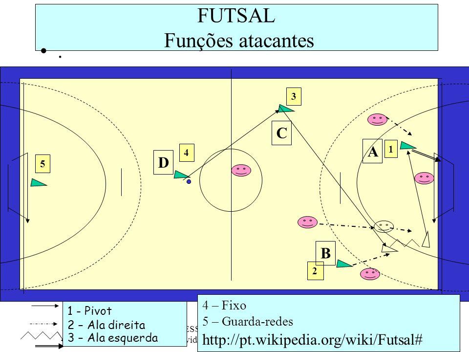 ESSM - 10ª Ano/ Prática de Actividades Físicas - AFL, 2008/09 6 FUTSAL Funções atacantes. C A 1 4 2 3 4 – Fixo 5 – Guarda-redes http://pt.wikipedia.or