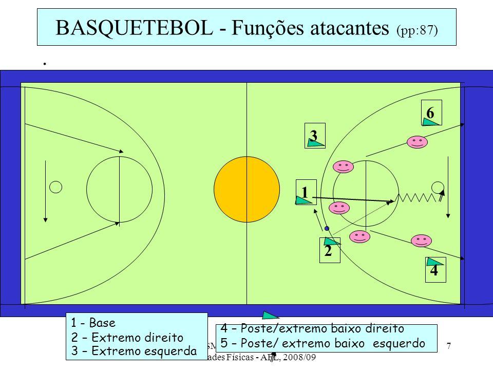ESSM - 10ª Ano/ Prática de Actividades Físicas - AFL, 2008/09 7 BASQUETEBOL - Funções atacantes (pp:87). 2 1 1 - Base 2 – Extremo direito 3 – Extremo