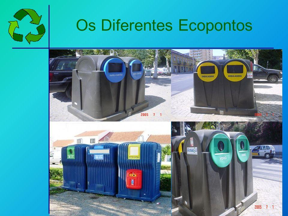 Os Diferentes Ecopontos