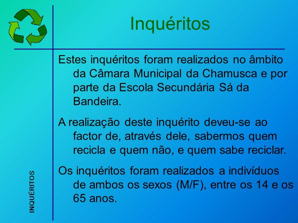 Estes inquéritos foram realizados no âmbito da Câmara Municipal da Chamusca e por parte da Escola Secundária Sá da Bandeira. A realização deste inquér