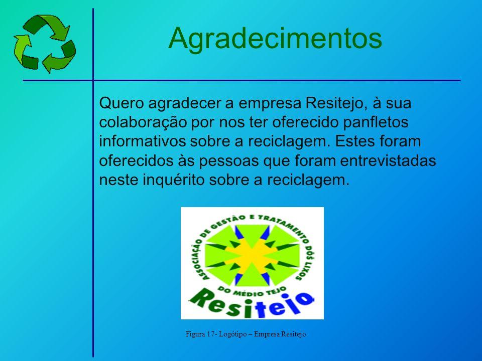 Agradecimentos Quero agradecer a empresa Resitejo, à sua colaboração por nos ter oferecido panfletos informativos sobre a reciclagem. Estes foram ofer