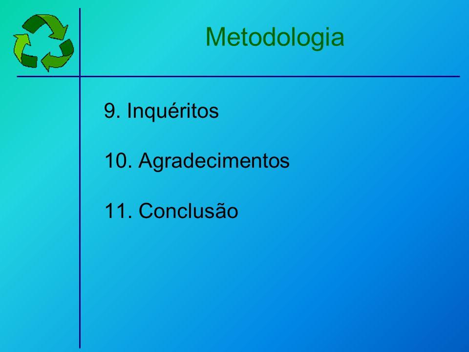 Metodologia 9. Inquéritos 10. Agradecimentos 11. Conclusão
