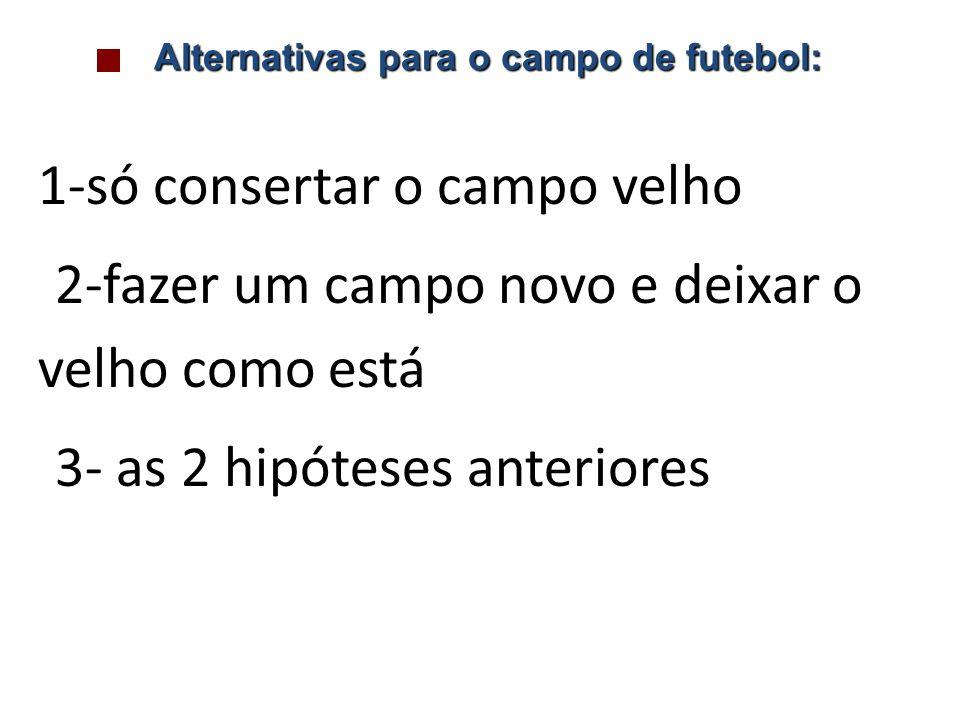 Alternativas para o campo de futebol: 1-só consertar o campo velho 2-fazer um campo novo e deixar o velho como está 3- as 2 hipóteses anteriores