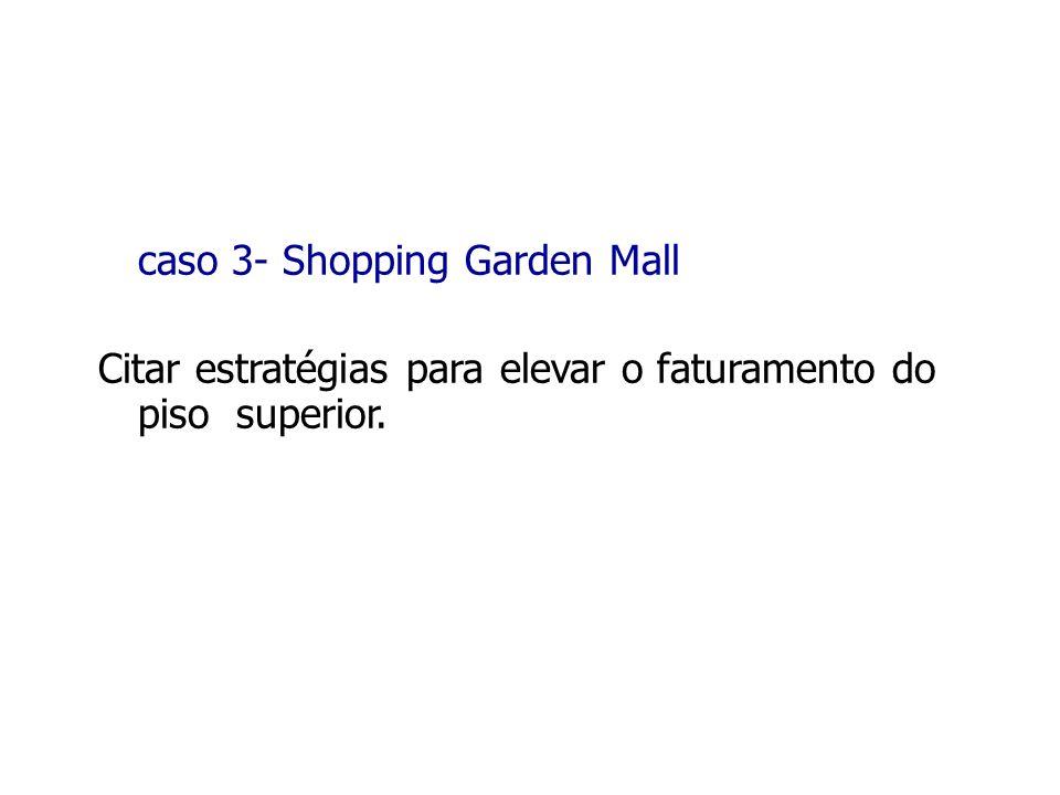 caso 3- Shopping Garden Mall Citar estratégias para elevar o faturamento do piso superior.