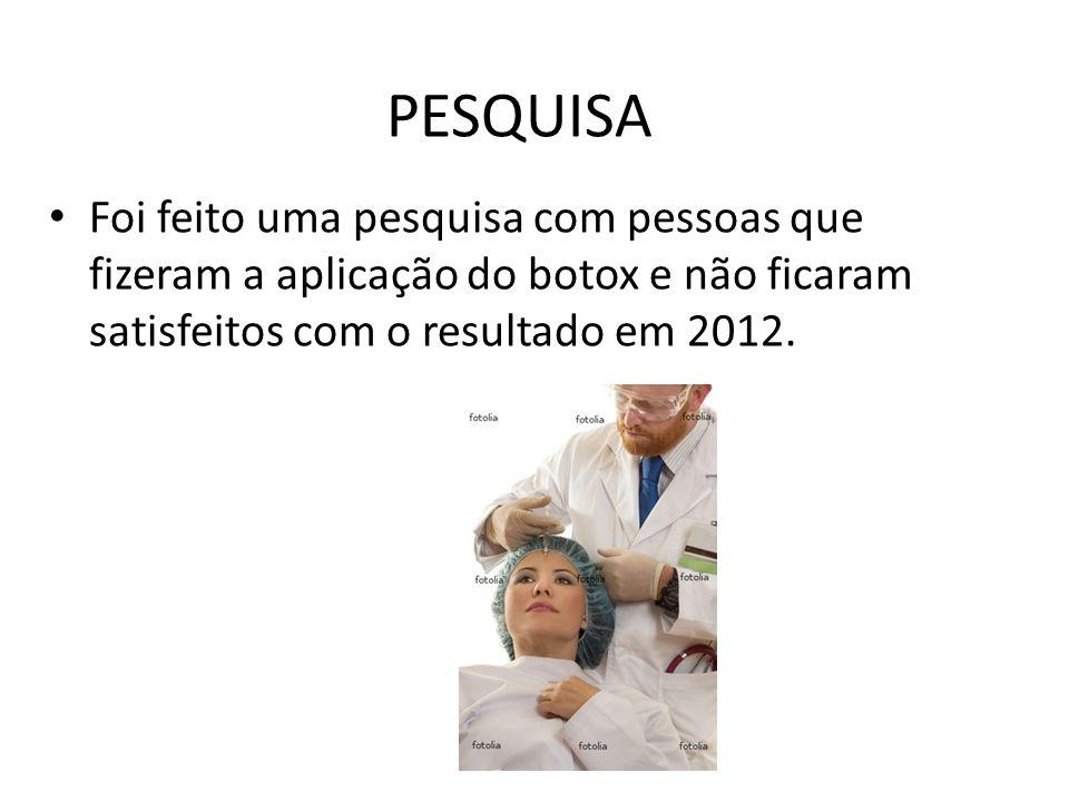 PESQUISA Foi feito uma pesquisa com pessoas que fizeram a aplicação do botox e não ficaram satisfeitos com o resultado em 2012.